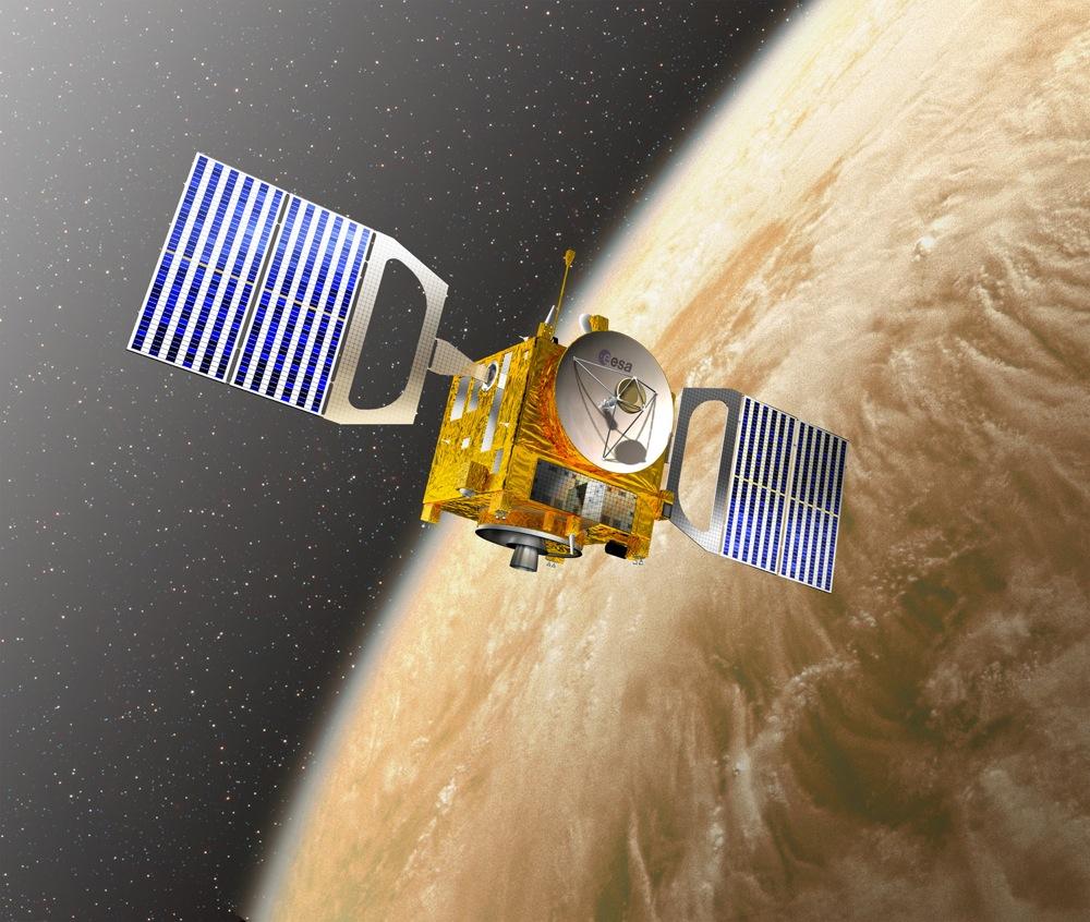 Sondy i satelity